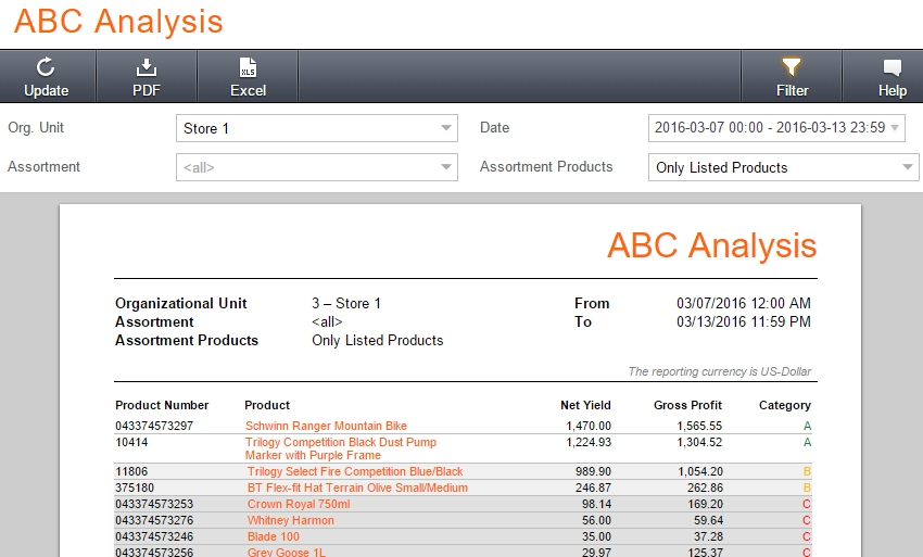 Product Abc Analysis » Korona.Pos Manual